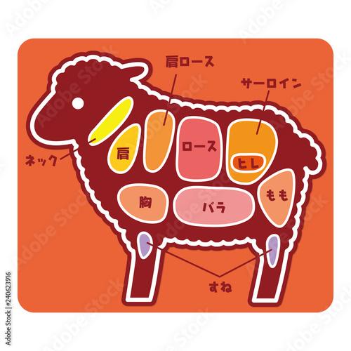 Foto 食物図解/羊肉の部位