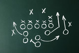 Chalkboard with scheme of football game. Team play and strategy