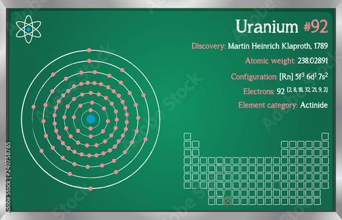 Fotografie, Obraz  Detailed infographic of the element of Uranium.