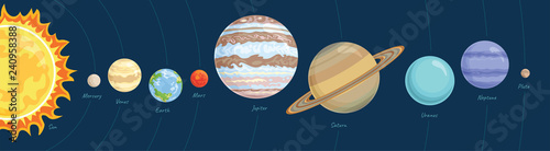 Obraz na plátně Solar System Planets