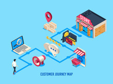 Isometric Customer Journey Map. Customers Process, Buying Journeys And Digital Purchase. Sales User Rate Business Vector Illustration