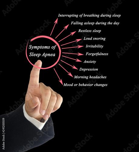 Symptoms of Sleep Apnea Wallpaper Mural