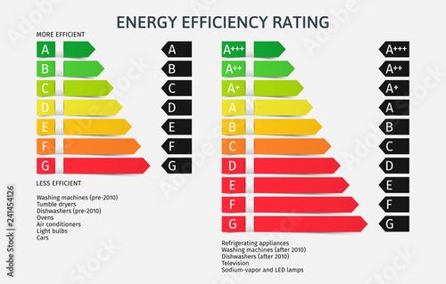 Energy Efficiency Rating, Classes, Index. Union energy label, vector illustration set