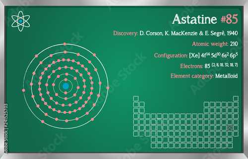 Detailed infographic of the element of Astatine. Wallpaper Mural