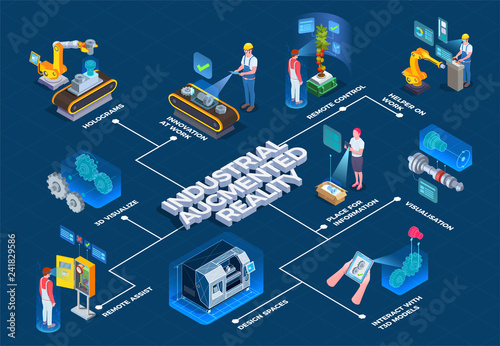 Industrial Augmented Reality Isometric Flowchart Wallpaper Mural