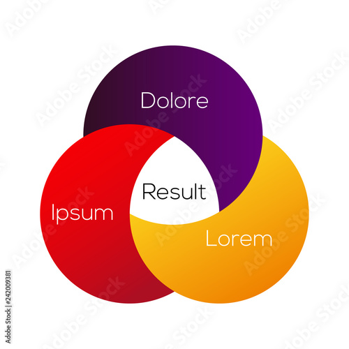 Photo Venn diagram infographic .