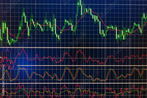 Shallow DOF  Fundamental and technical analysis concept