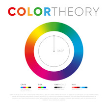 Vector Design Of Color Design With Blending Colors In Circle Spectrum On White Background