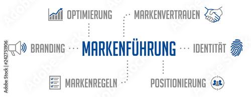 Fotografie, Tablou  Markenführung Infografik Blau