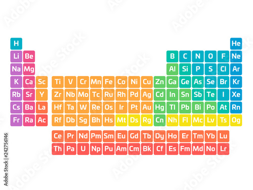 Fotografering Colorful periodic table of elements