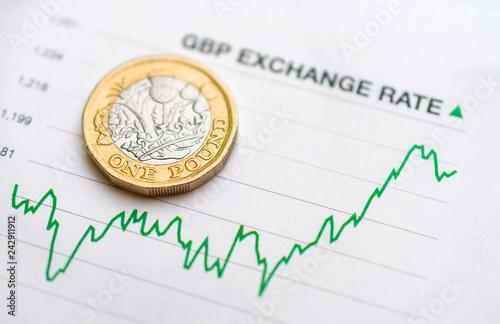 Fotografía  British pound exchange rate: British pound coin placed on a green graph showing