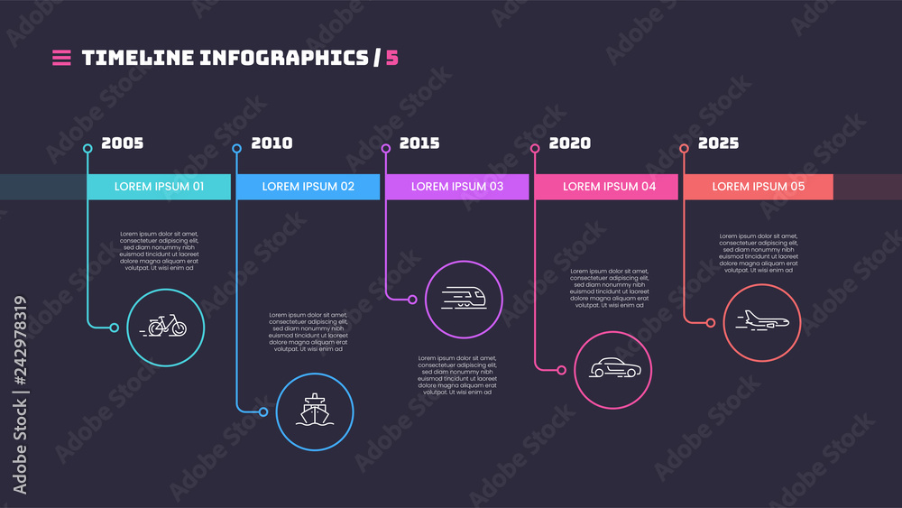 Photo  Thin line timeline minimal infographic concept with fve periods