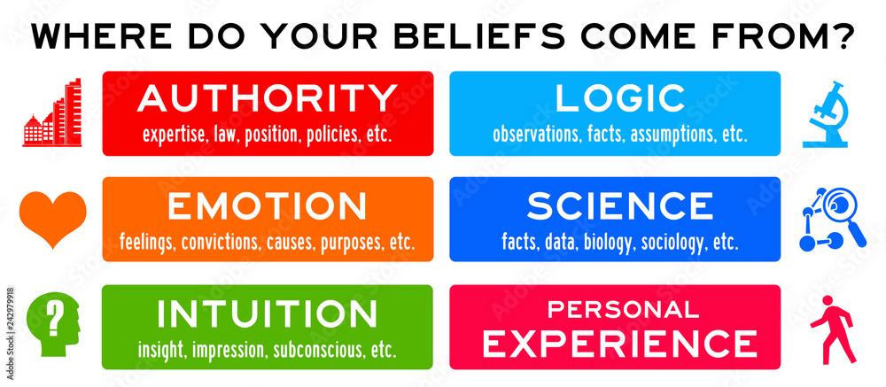 Fototapeta Beliefs