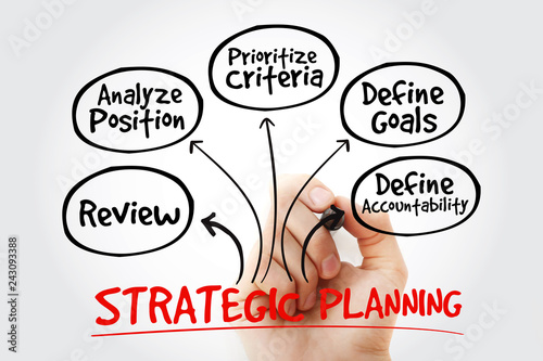 Fotografía  Strategic Planning mind map with marker, business concept for presentations and