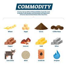 Commodity Vector Illustration....