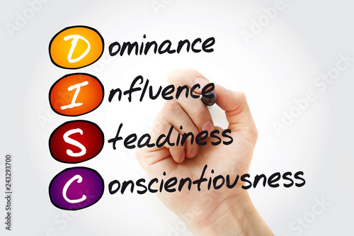 DISC (Dominance, Influence, Steadiness, Conscientiousness) acronym with marker, Canvas Print