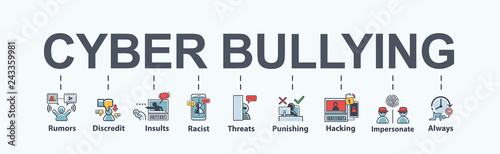 Photo  Cyber bullying banner web icon, rumors, discredit, bullying, insult, racist, threat, harassment, hacking, impersonate and social media bully