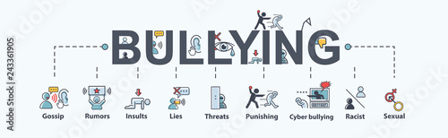 Obraz Bullying banner web icon, rumors, discredit, bullying, insult, racist, threat, harassment, lies, impersonate, gossip and violent. Minimal vector infographic. - fototapety do salonu