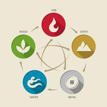 WU XING China 5 Elements Of Na...