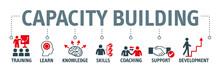 Capacity Building Vector Illus...