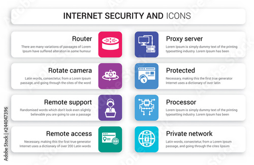 Set of 8 white internet security and icons such as Router, Rotate