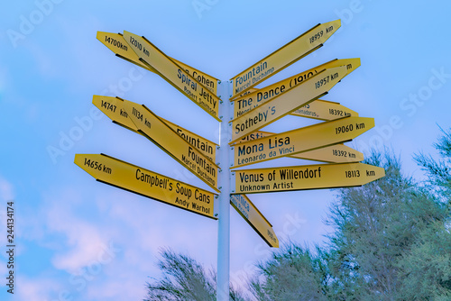 Photo  Famous places pointed by sign in Christchurch