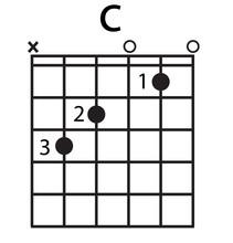 C Chord Diagram On White Backg...
