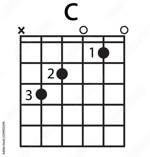 Foto C chord diagram on white background
