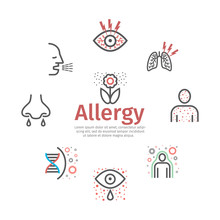 Allergy Banner, Symptoms Line ...