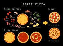 Pizza And Ingredients. Vector Set In Flat Style. The Concept Of Making Any Pizza