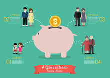 Four Generations Saving Money Infographic