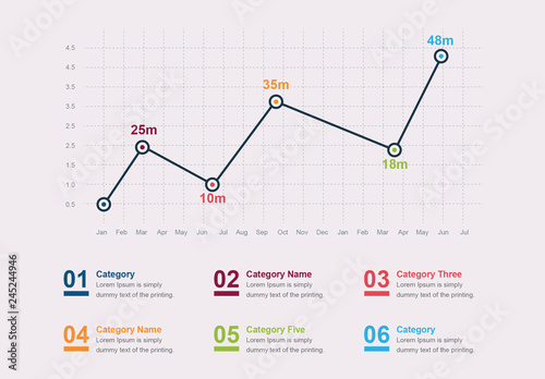 Line Graph Infographic Buy This Stock Template And Explore
