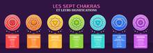 Les Sept Chakras Et Leurs Sign...