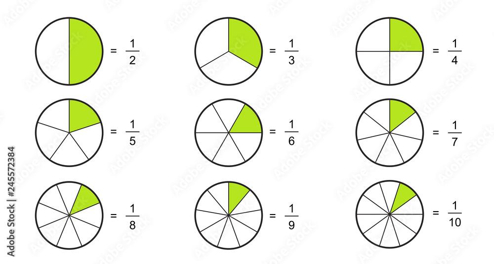 Obraz Fraction pie divided into slices. Fractions for website presentation cover poster Vector flat outline icon  isolated on white background.illustration fototapeta, plakat