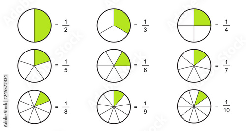 Fototapeta Fraction pie divided into slices. Fractions  for website presentation cover poster Vector flat outline icon  isolated on white background. illustration  obraz