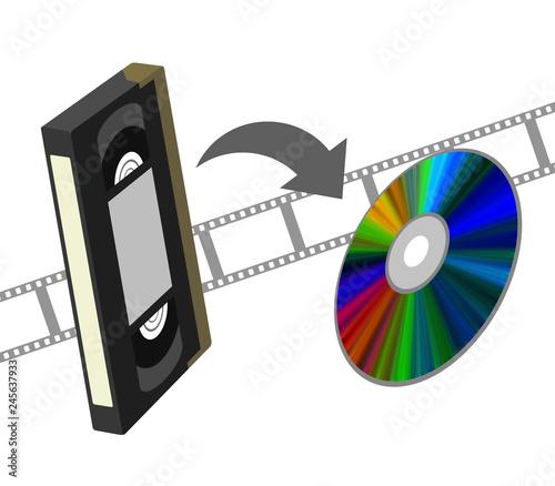 Fotografering ビデオテープからディスクへのダビング