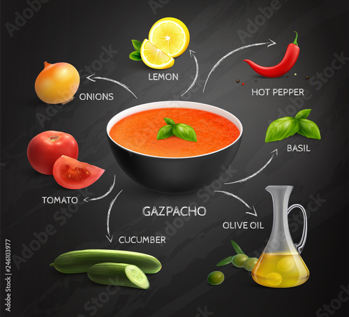 Gazpacho Recipe Infographics Layout Canvas Print