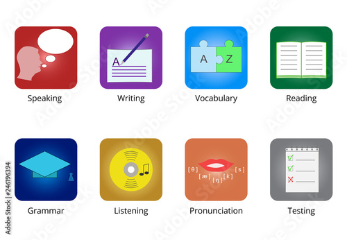 Foto  A set of icons with language aspects of speaking, listening, reading, writing, v