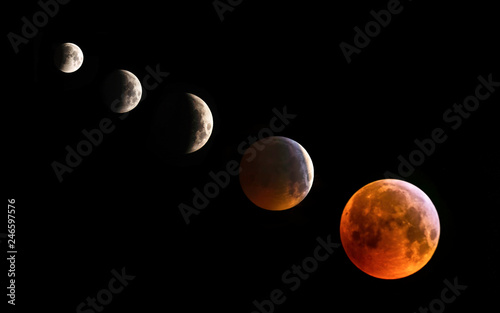 Wolf Blood Supermoon Eclipse Phases