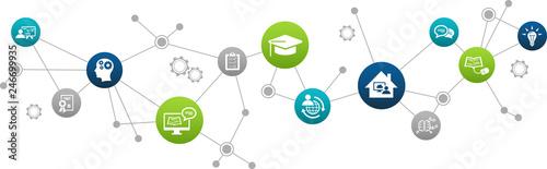 Stampa su Tela e-learning concept – vector illustration