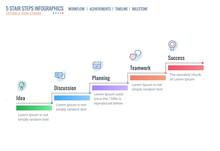 Business Development, Project ...