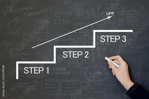 Fototapeta ビジネスイメージ―ステップアップ obraz