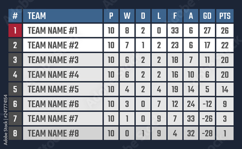 sports league table, soccer or football tournament table Poster Mural XXL