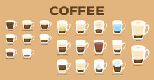 Types Of Coffee Vector / Coffe...