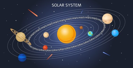 Vector solar system model planets orbit and sun