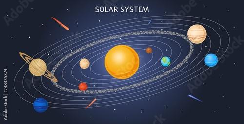 Vector solar system model planets orbit and sun Canvas-taulu