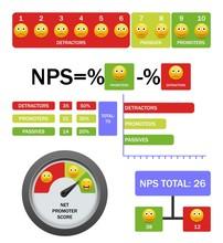 Net Promoter Score Vector Info...
