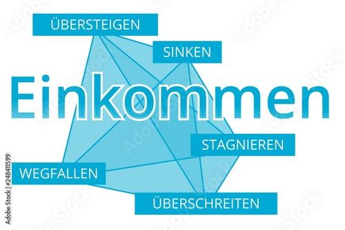 Fotografía  Einkommen - Begriffe verbinden, Farbe blau