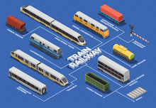 Train Railway Isometric Flowchart