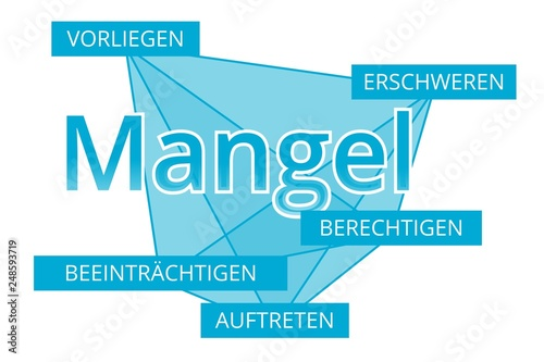 Fotografie, Obraz  Mangel - Begriffe verbinden, Farbe blau